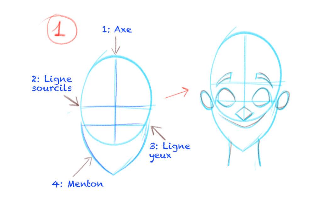Voici la première étape pour dessiner des visages de face