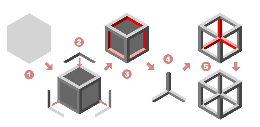 Processus de création d'un cube de Necker d'Escher