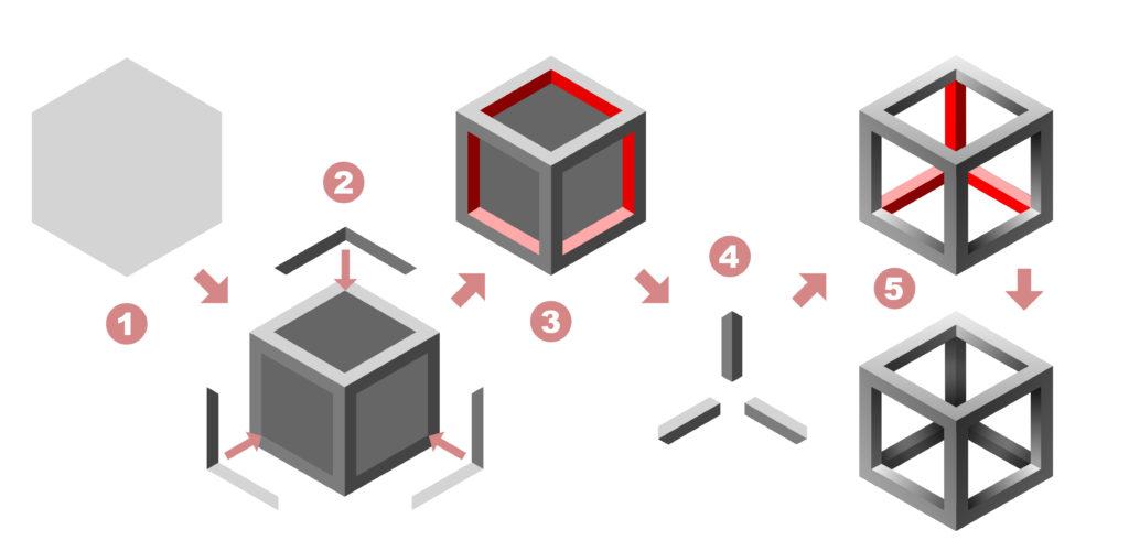 processus d'un cube normal