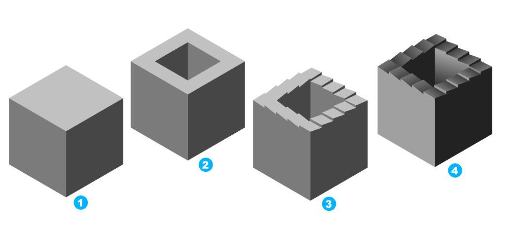 Processus de création d'un escalier sans fin d'Escher